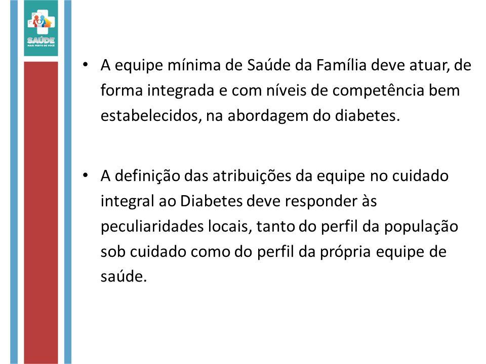 A equipe mínima de Saúde da Família deve atuar, de forma integrada e com níveis de competência bem estabelecidos, na abordagem do diabetes.