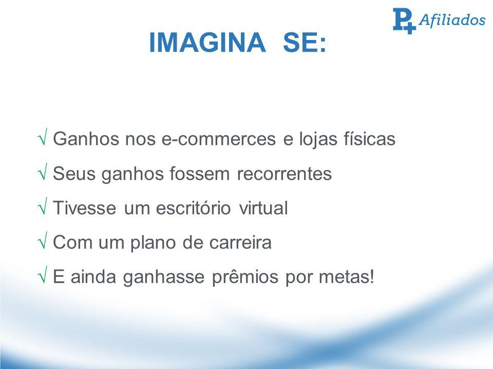 IMAGINA SE: √ Ganhos nos e-commerces e lojas físicas