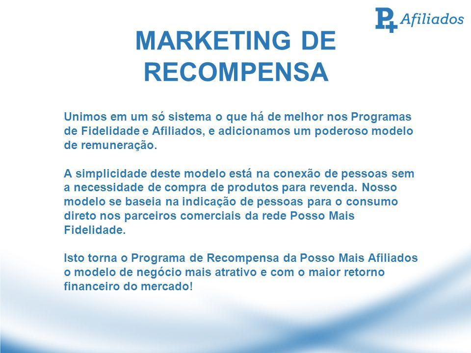 MARKETING DE RECOMPENSA