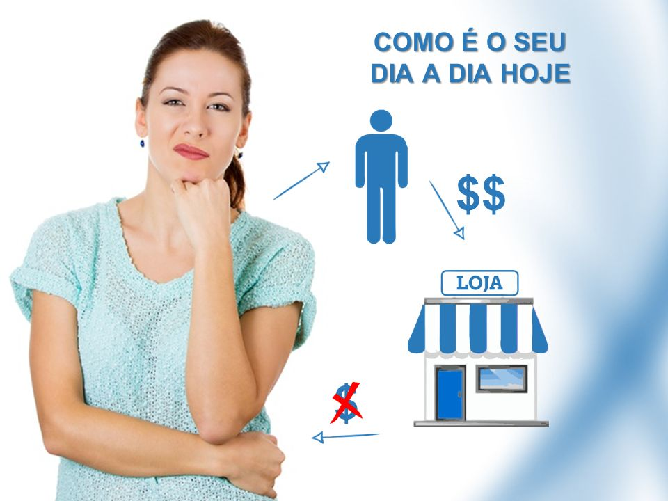 COMO É O SEU DIA A DIA HOJE $$ $