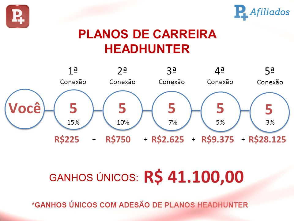 R$ 41.100,00 Você 5 PLANOS DE CARREIRA HEADHUNTER 1ª 2ª 3ª 4ª 5ª