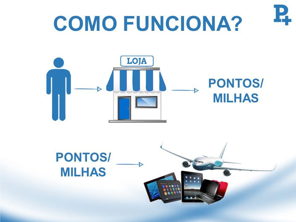 COMO FUNCIONA PONTOS/ MILHAS PONTOS/ MILHAS