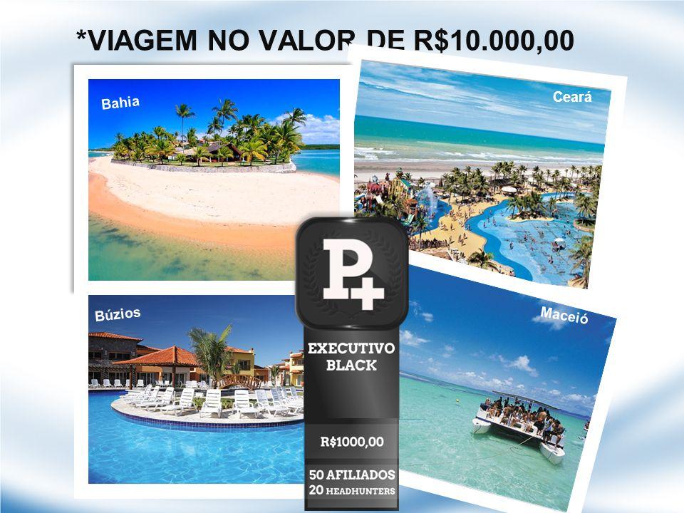 *VIAGEM NO VALOR DE R$10.000,00 Ceará Bahia Búzios Maceió