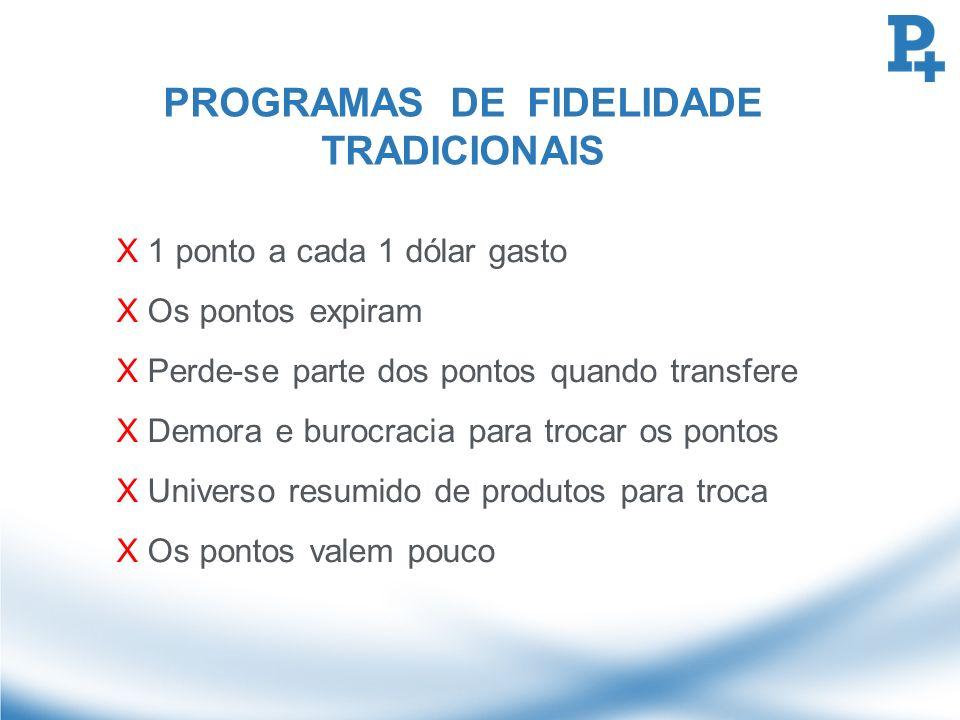 PROGRAMAS DE FIDELIDADE TRADICIONAIS