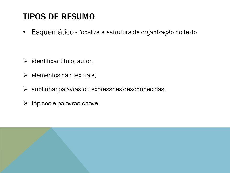 Tipos de resumo Esquemático - focaliza a estrutura de organização do texto. identificar título, autor;