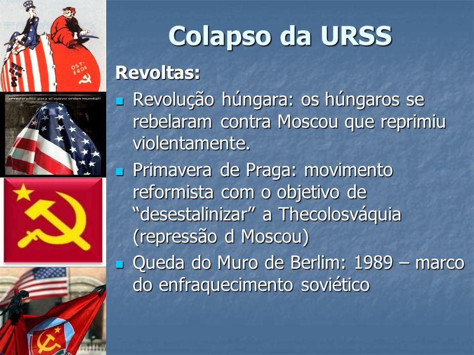 Colapso da URSS Revoltas: