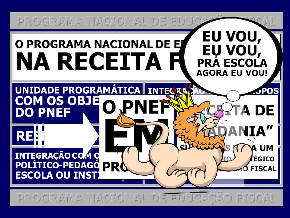 EM NA RECEITA FEDERAL O PNEF EU VOU, RECEITA DE CIDADANIA