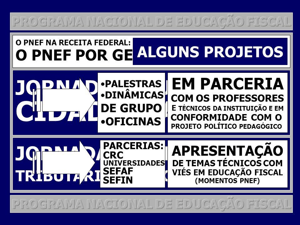 CIDADANIA FISCAL JORNADA ESTUDANTIL DE JORNADA DE ATUALIZAÇÃO