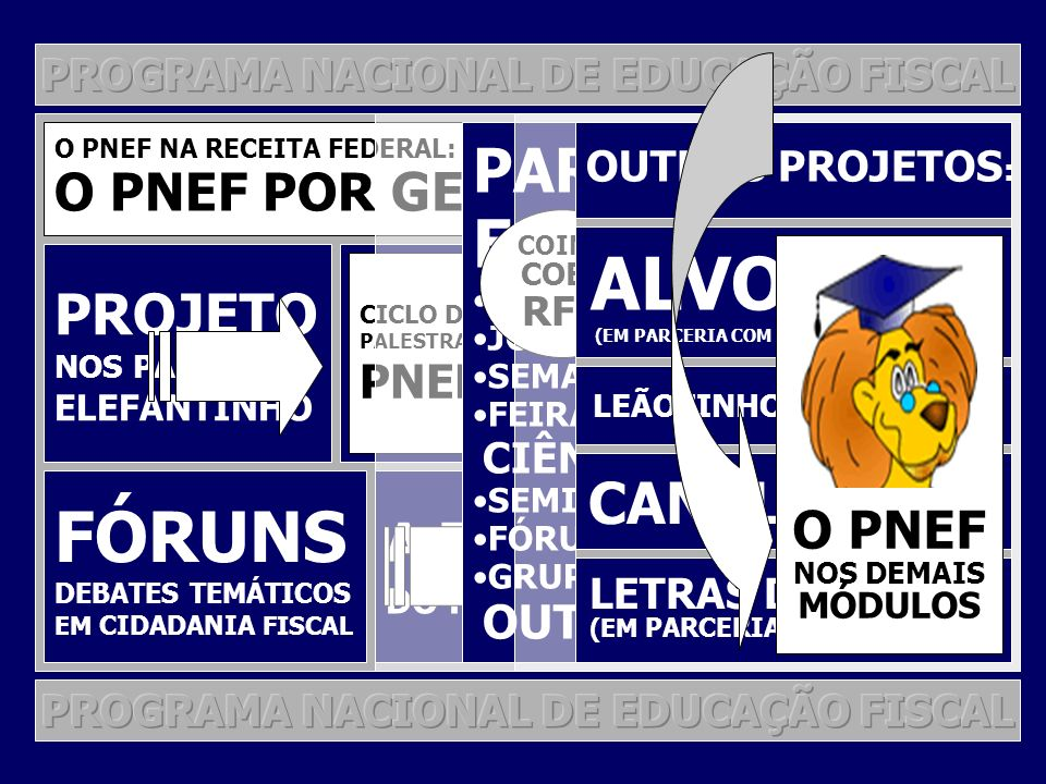 LEÃO WEBSITE: ALVORADA FÓRUNS ESPECIAIS EM: SEMANAS PARTICIPAÇÕES