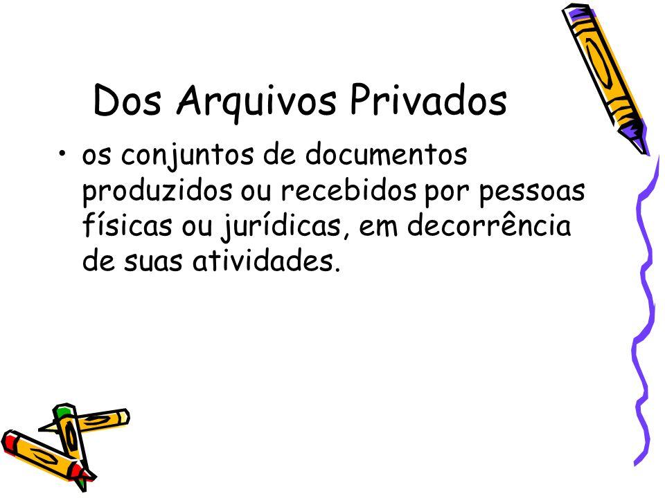 Dos Arquivos Privados os conjuntos de documentos produzidos ou recebidos por pessoas físicas ou jurídicas, em decorrência de suas atividades.