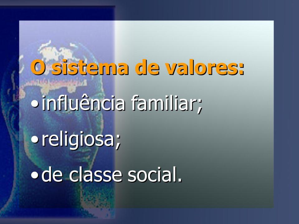 O sistema de valores: influência familiar; religiosa; de classe social.
