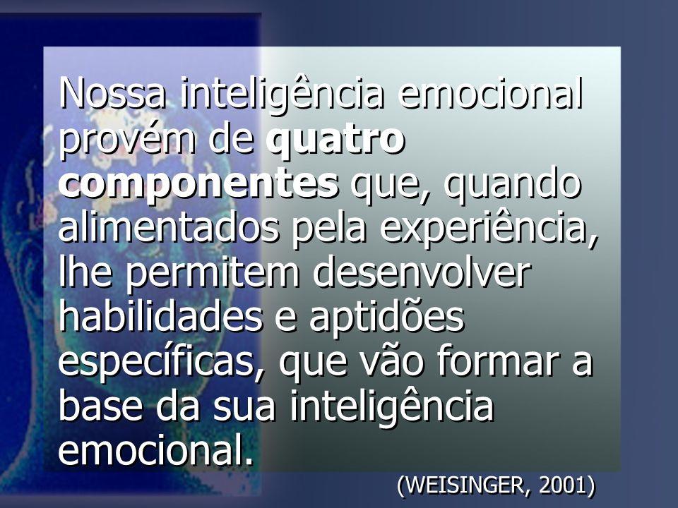 Nossa inteligência emocional provém de quatro componentes que, quando alimentados pela experiência, lhe permitem desenvolver habilidades e aptidões específicas, que vão formar a base da sua inteligência emocional.