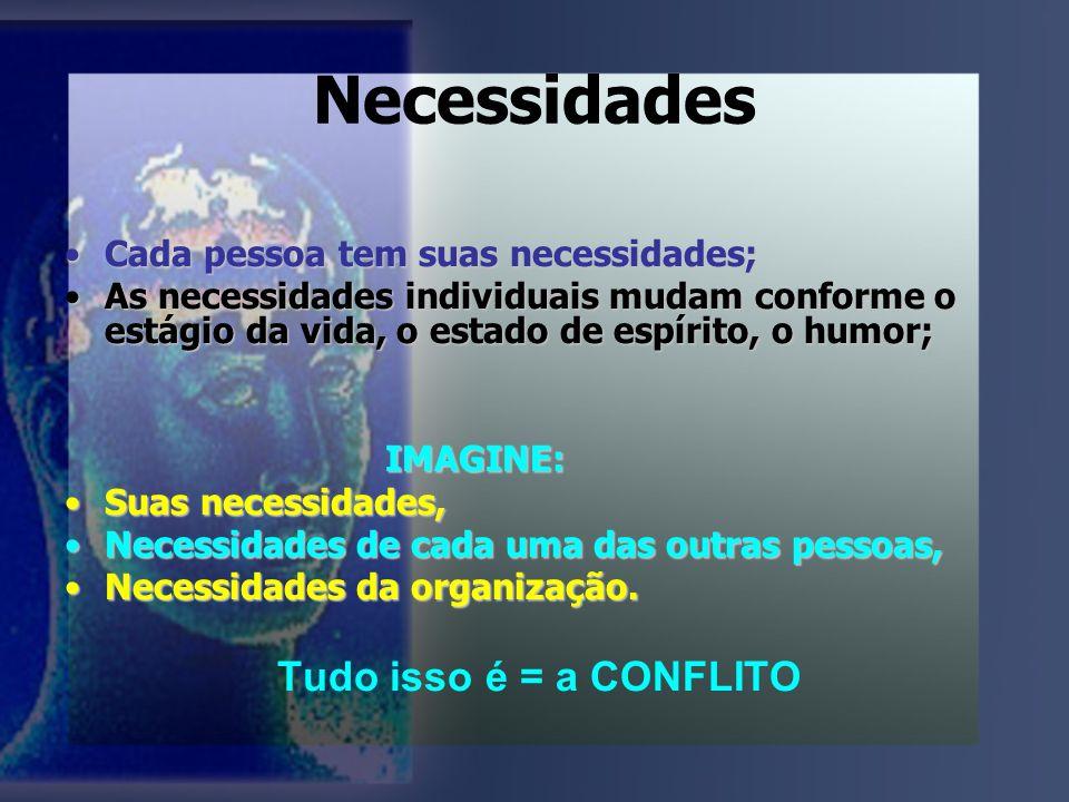 Necessidades Cada pessoa tem suas necessidades;