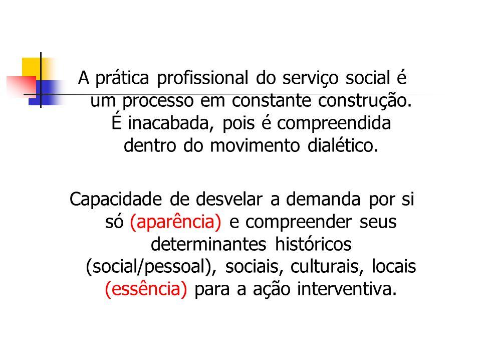 A prática profissional do serviço social é um processo em constante construção. É inacabada, pois é compreendida dentro do movimento dialético.