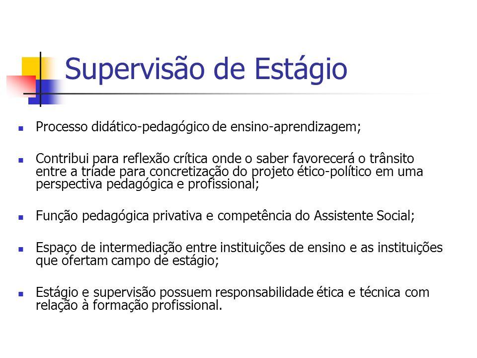 Supervisão de Estágio Processo didático-pedagógico de ensino-aprendizagem;