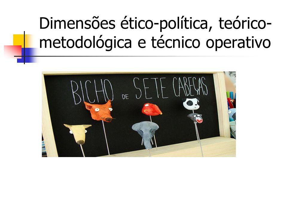 Dimensões ético-política, teórico-metodológica e técnico operativo