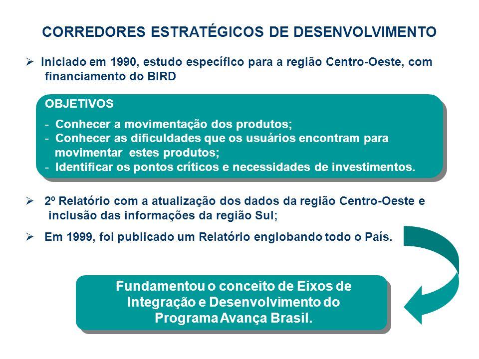 CORREDORES ESTRATÉGICOS DE DESENVOLVIMENTO