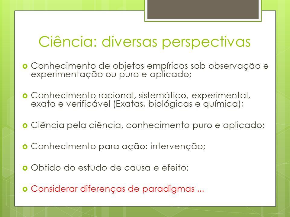 Ciência: diversas perspectivas