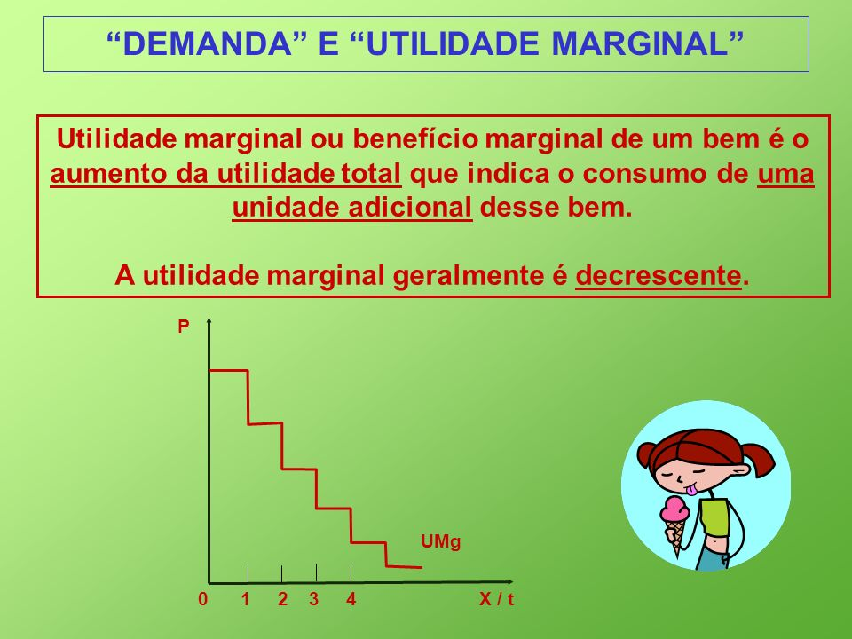 DEMANDA E UTILIDADE MARGINAL