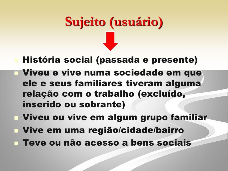 Sujeito (usuário) História social (passada e presente)