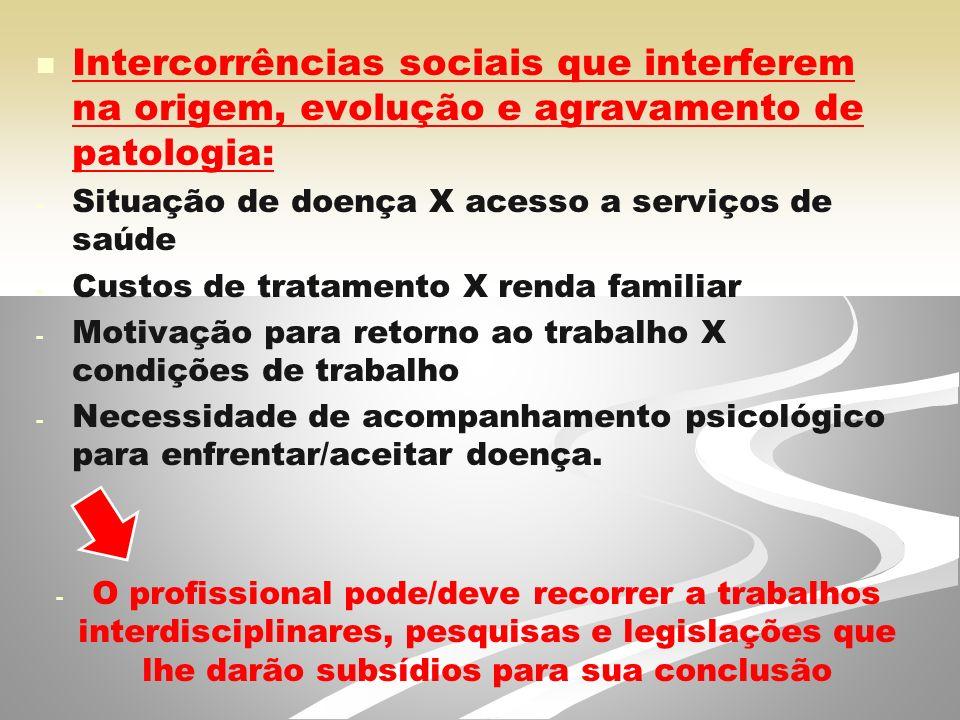 Intercorrências sociais que interferem na origem, evolução e agravamento de patologia: