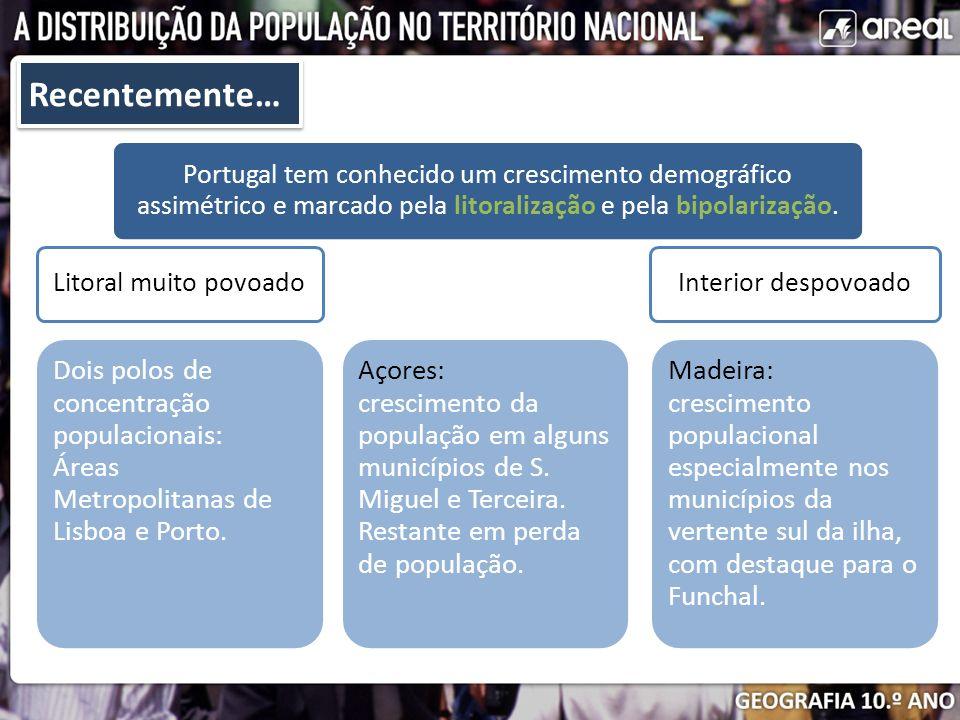 Recentemente… Portugal tem conhecido um crescimento demográfico assimétrico e marcado pela litoralização e pela bipolarização.