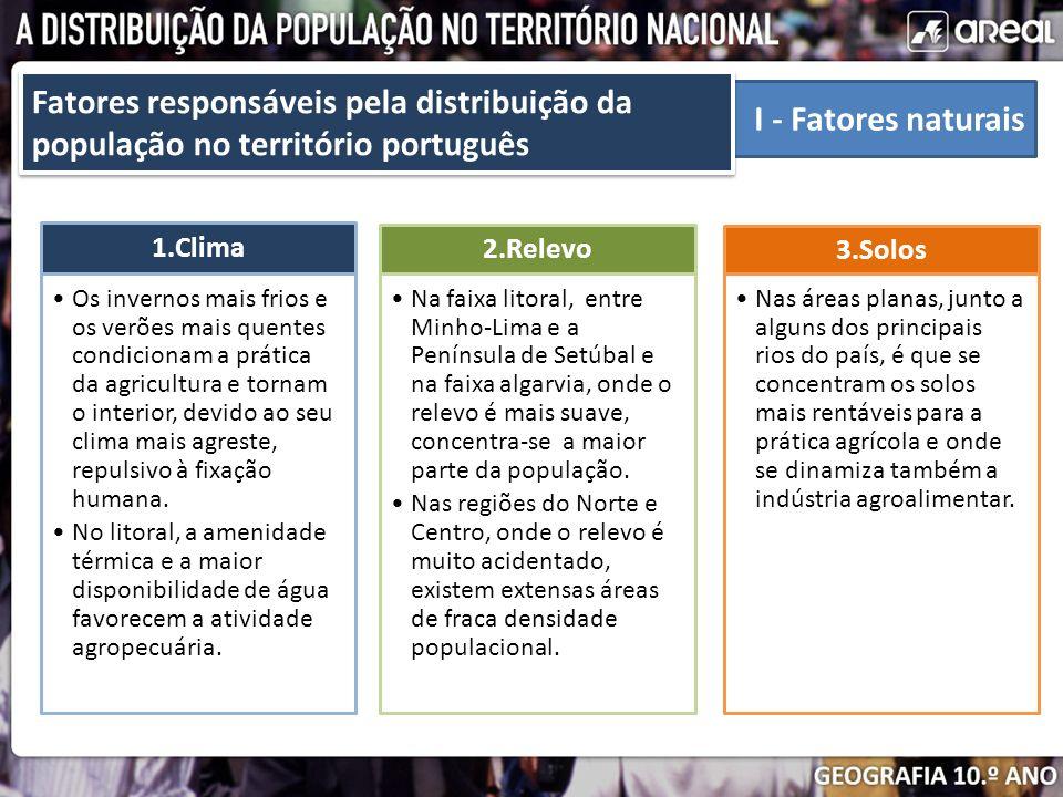 Fatores responsáveis pela distribuição da população no território português