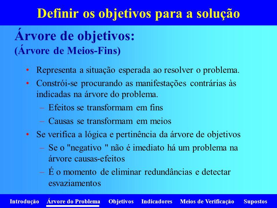 Definir os objetivos para a solução
