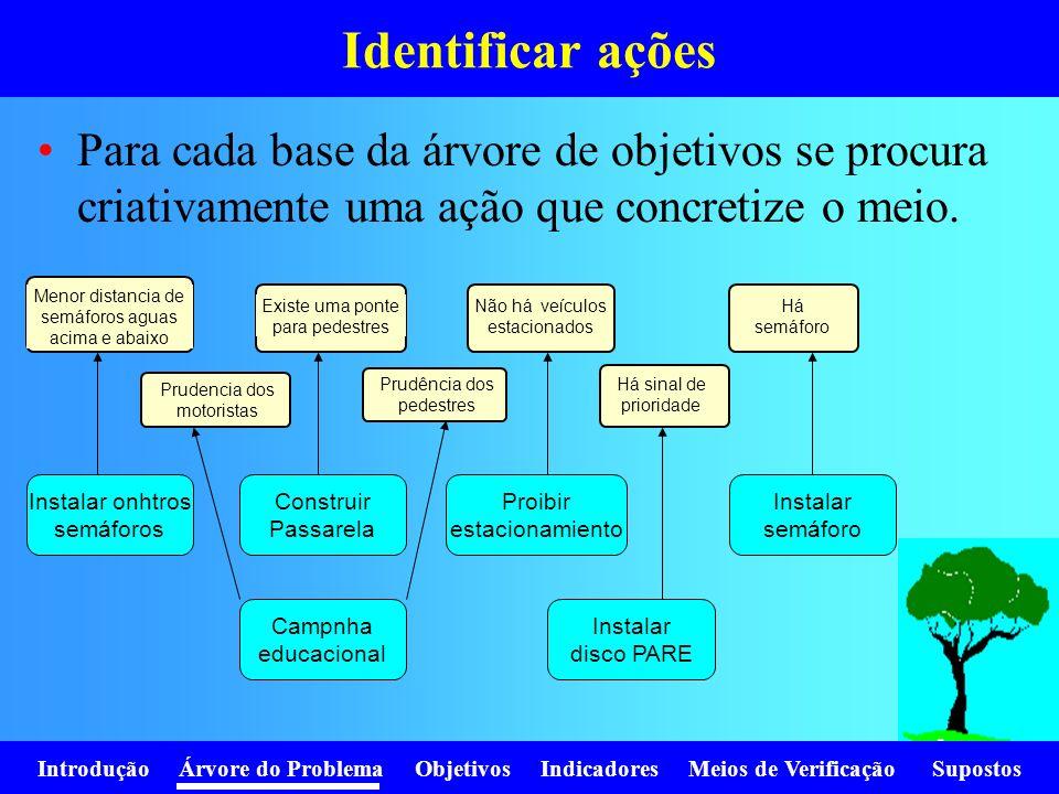 Identificar ações Para cada base da árvore de objetivos se procura criativamente uma ação que concretize o meio.