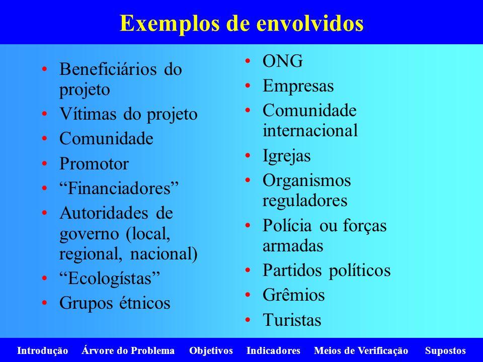 Exemplos de envolvidos