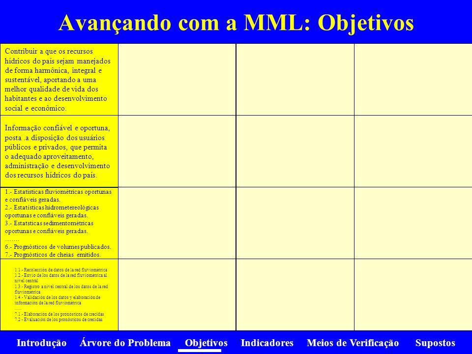 Avançando com a MML: Objetivos