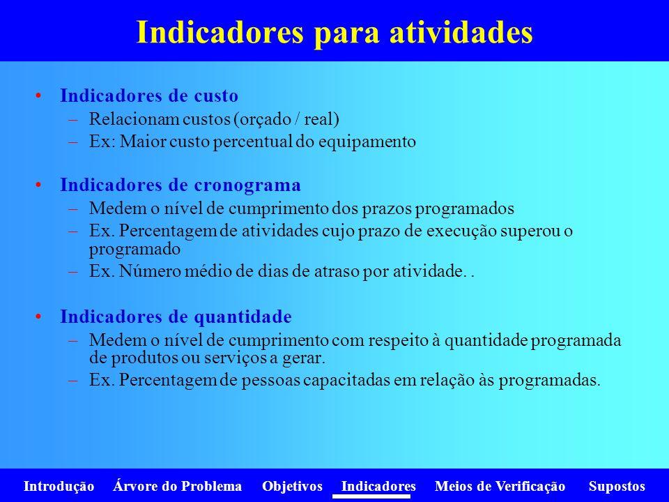 Indicadores para atividades