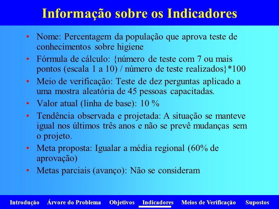Informação sobre os Indicadores