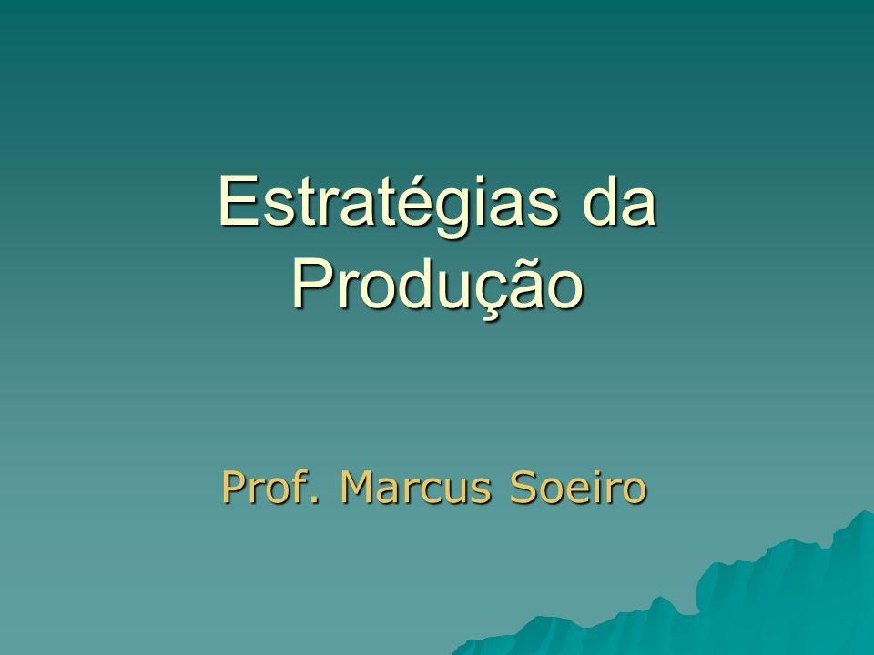 Estratégias da Produção
