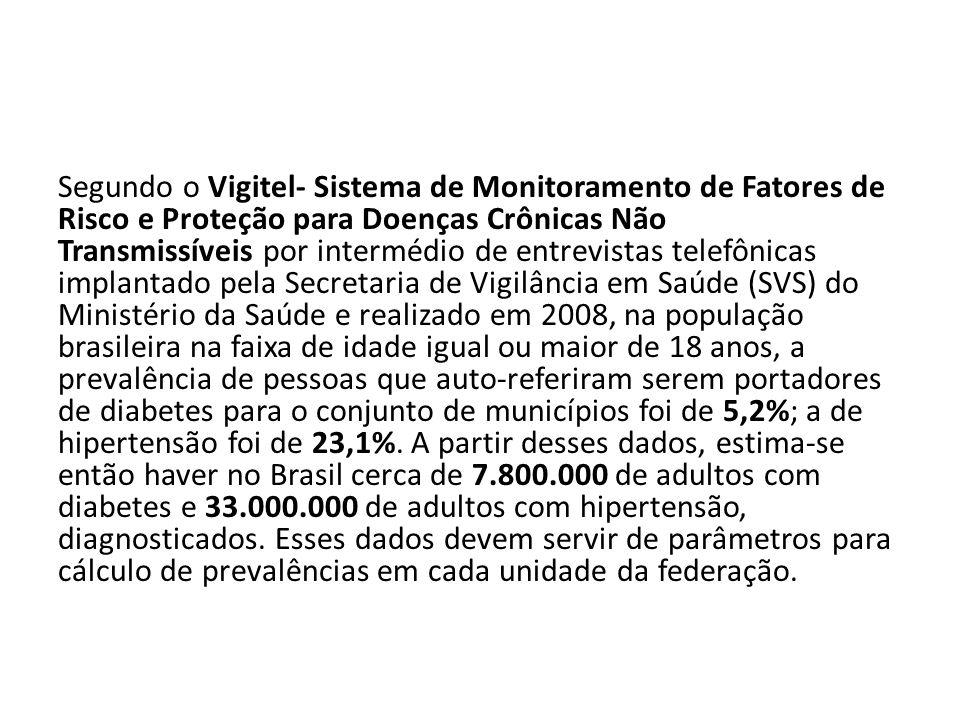 Segundo o Vigitel- Sistema de Monitoramento de Fatores de Risco e Proteção para Doenças Crônicas Não Transmissíveis por intermédio de entrevistas telefônicas implantado pela Secretaria de Vigilância em Saúde (SVS) do Ministério da Saúde e realizado em 2008, na população brasileira na faixa de idade igual ou maior de 18 anos, a prevalência de pessoas que auto-referiram serem portadores de diabetes para o conjunto de municípios foi de 5,2%; a de hipertensão foi de 23,1%.