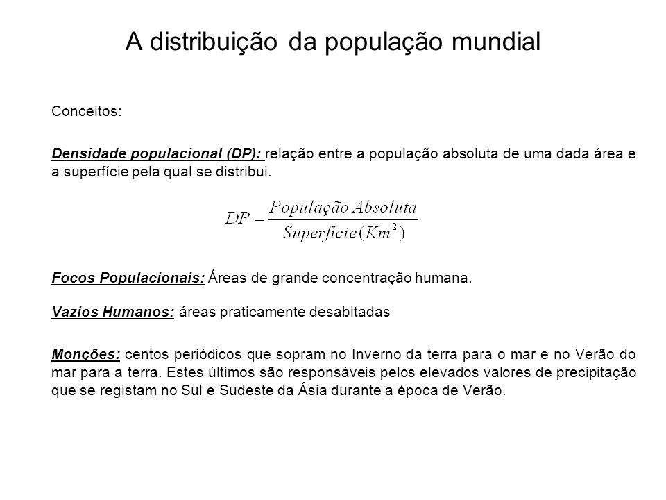 A distribuição da população mundial