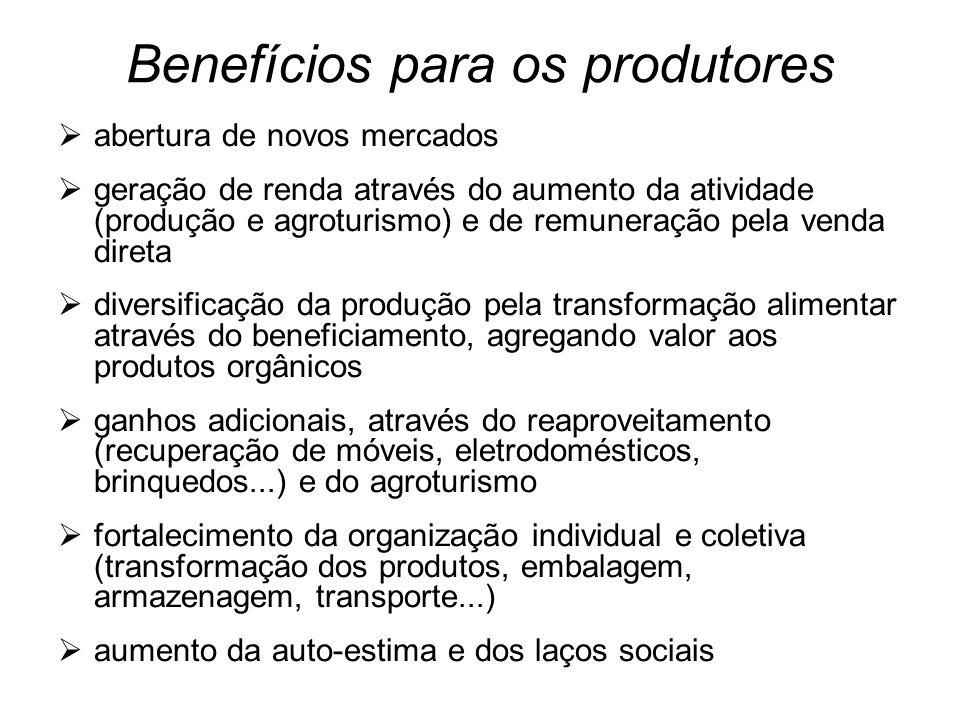Benefícios para os produtores