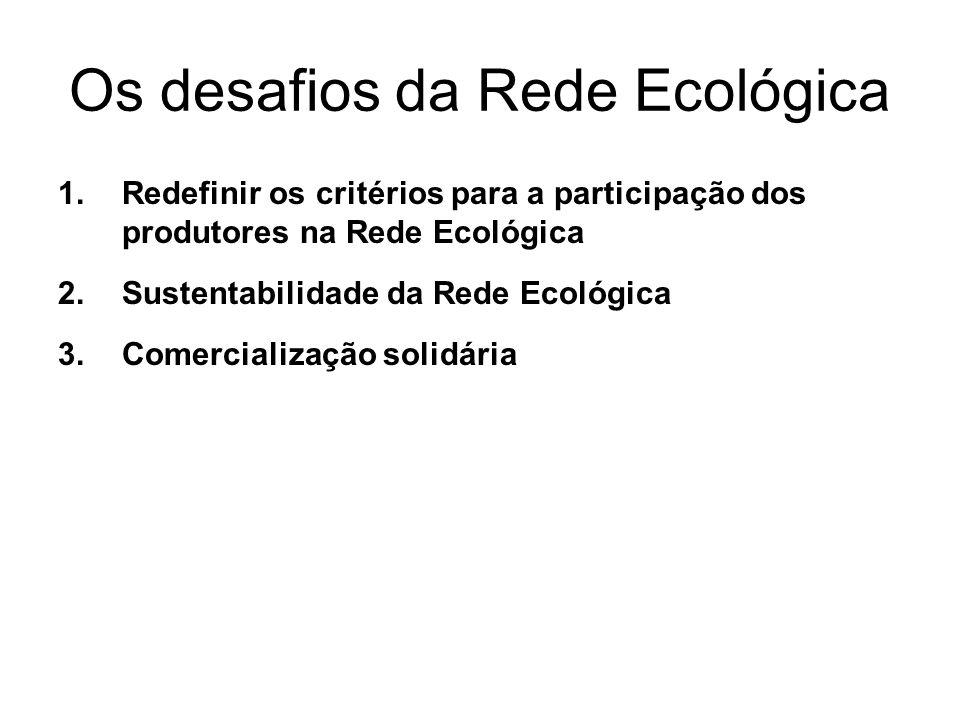 Os desafios da Rede Ecológica