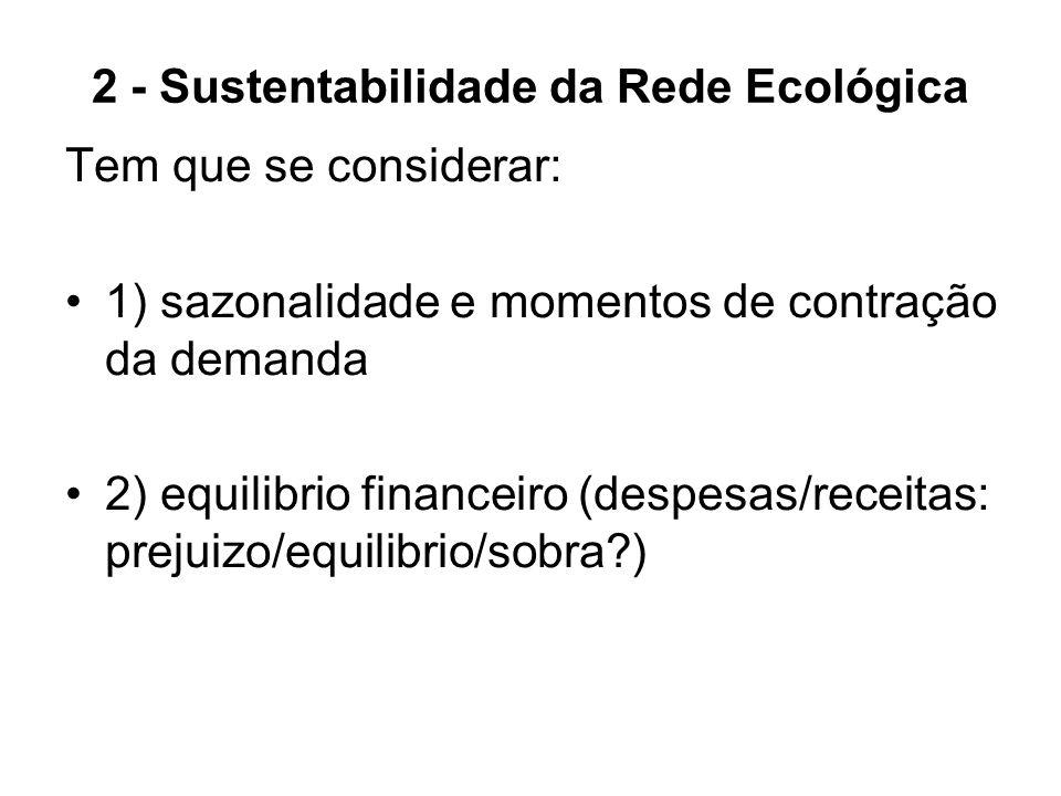 2 - Sustentabilidade da Rede Ecológica