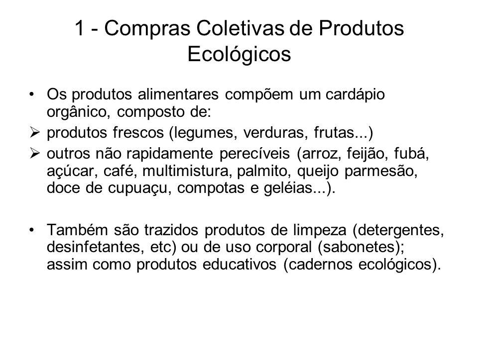 1 - Compras Coletivas de Produtos Ecológicos