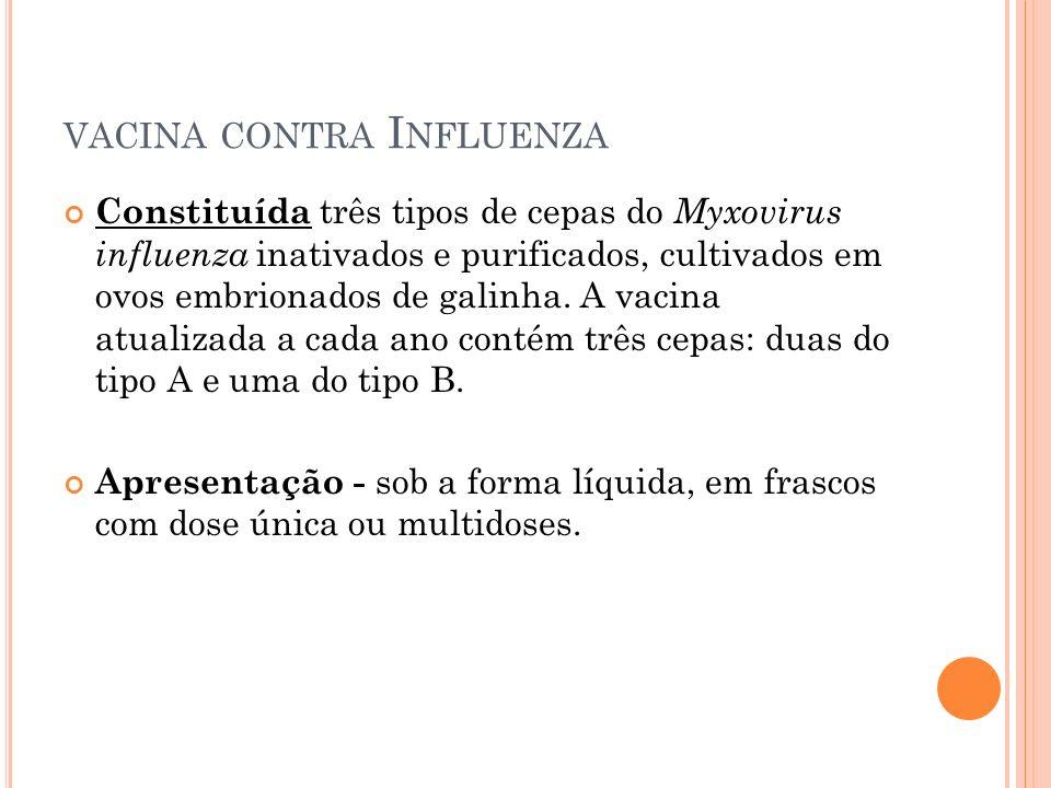 vacina contra Influenza