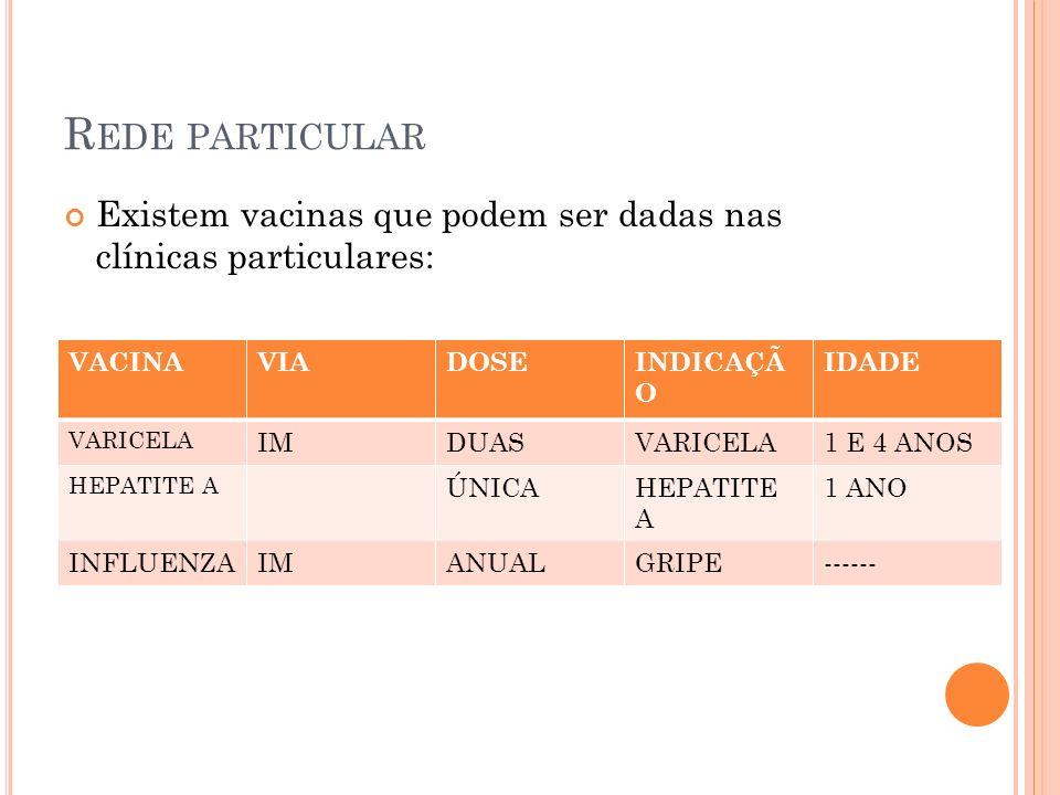 Rede particular Existem vacinas que podem ser dadas nas clínicas particulares: VACINA. VIA. DOSE.