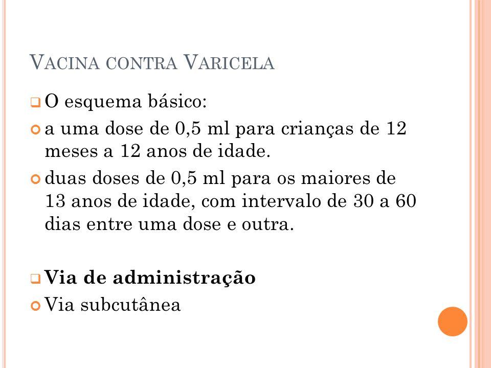Vacina contra Varicela