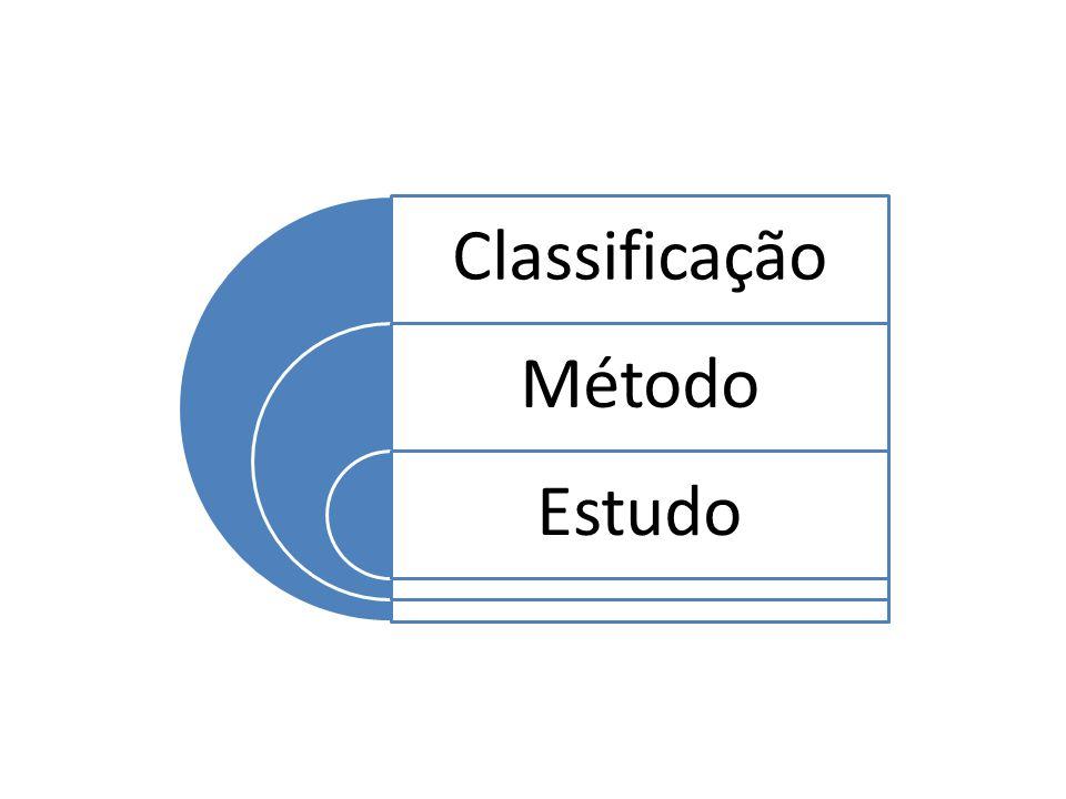Classificação Método Estudo