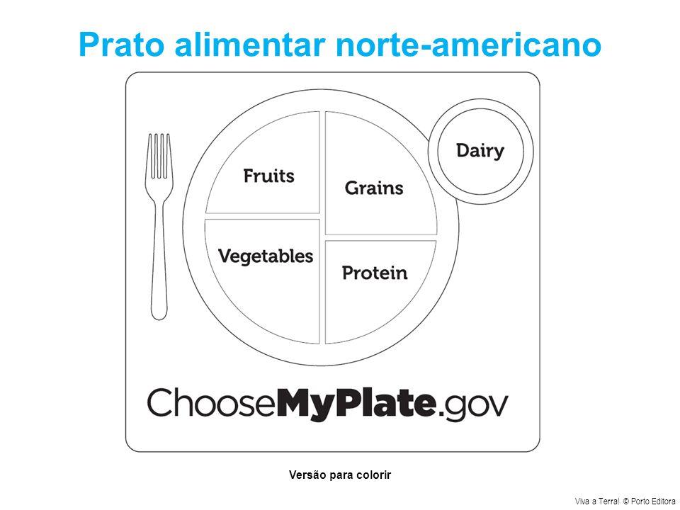 Prato alimentar norte-americano