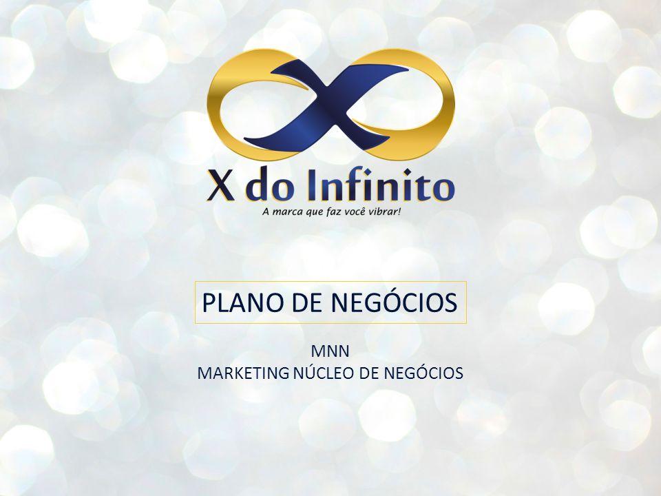 MARKETING NÚCLEO DE NEGÓCIOS