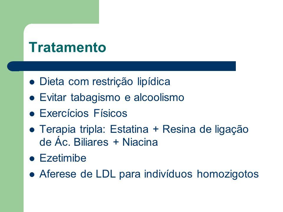 Tratamento Dieta com restrição lipídica Evitar tabagismo e alcoolismo