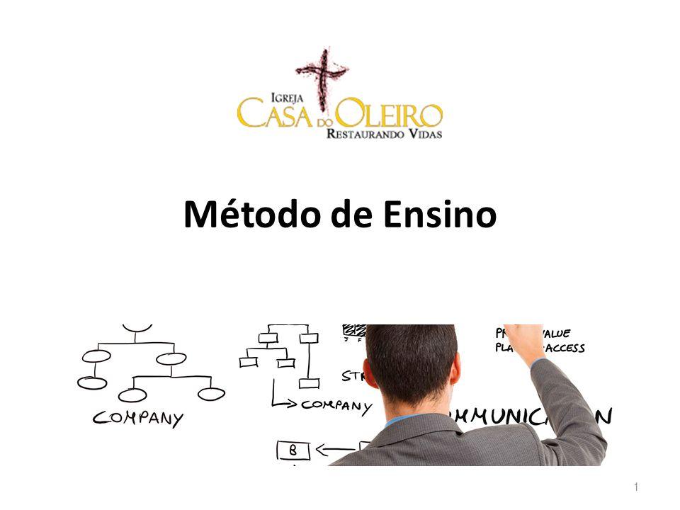 Método de Ensino