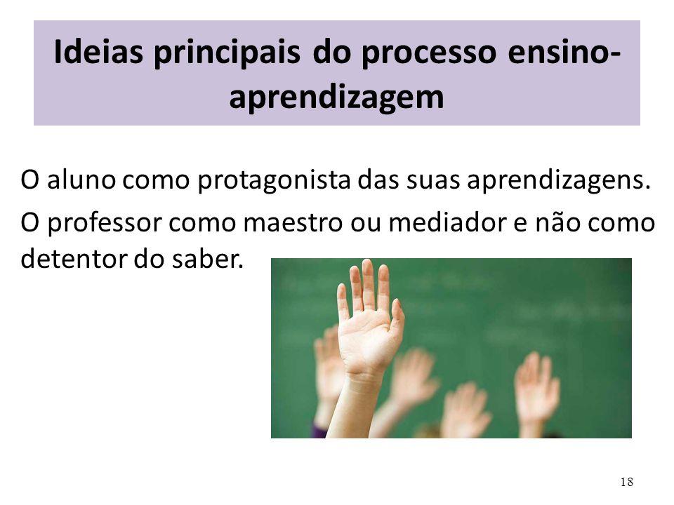 Ideias principais do processo ensino-aprendizagem