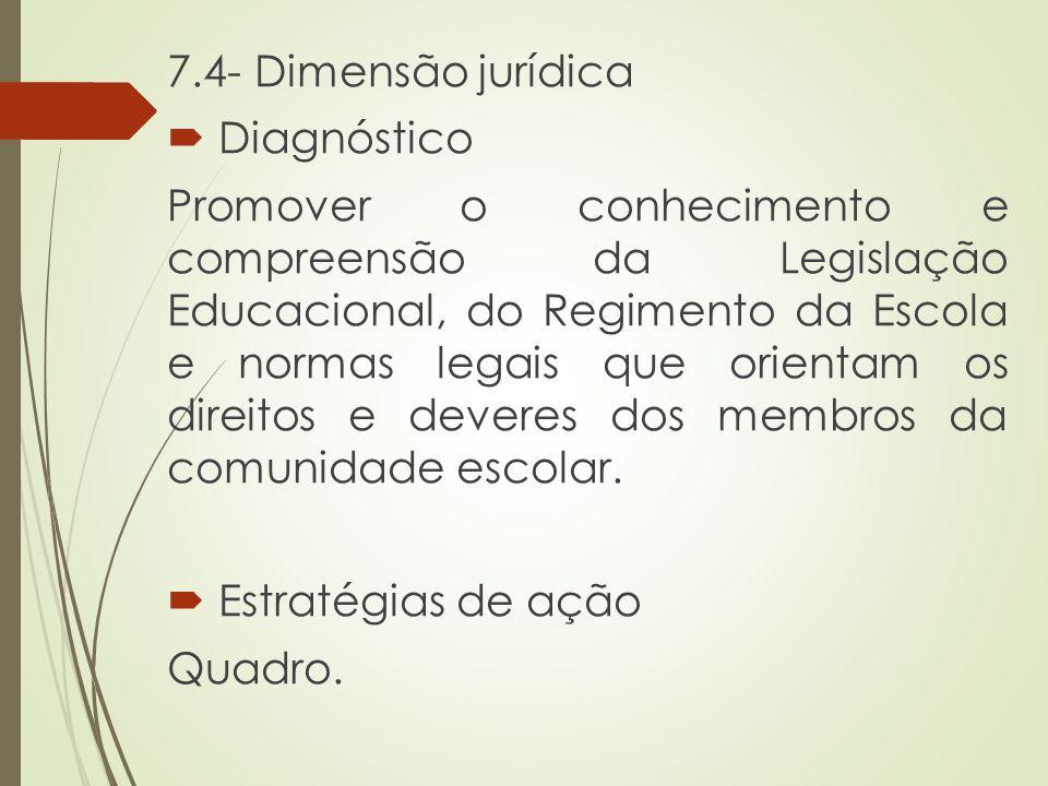 7.4- Dimensão jurídica Diagnóstico.